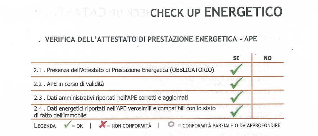 Check up energetico