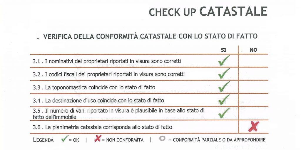 Check up catastale